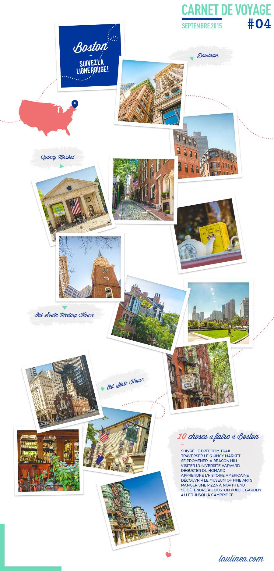 carnet de voyage, city trip, boston, usa