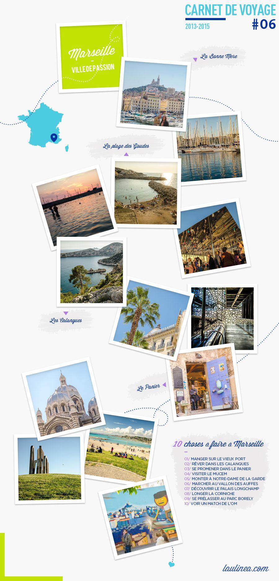 CARNET DE VOYAGE, CITY TRIP, FRANCE, MARSEILLE, PASSION, TOP 10, TOURISME